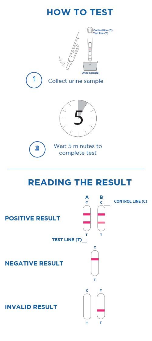 Pregnancy Midstream Test - Firstvue